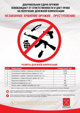 Незаконное хранение оружия-преступление!